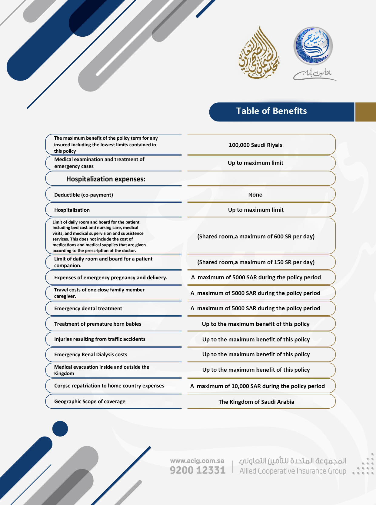 Products Visitor Insurance Acig